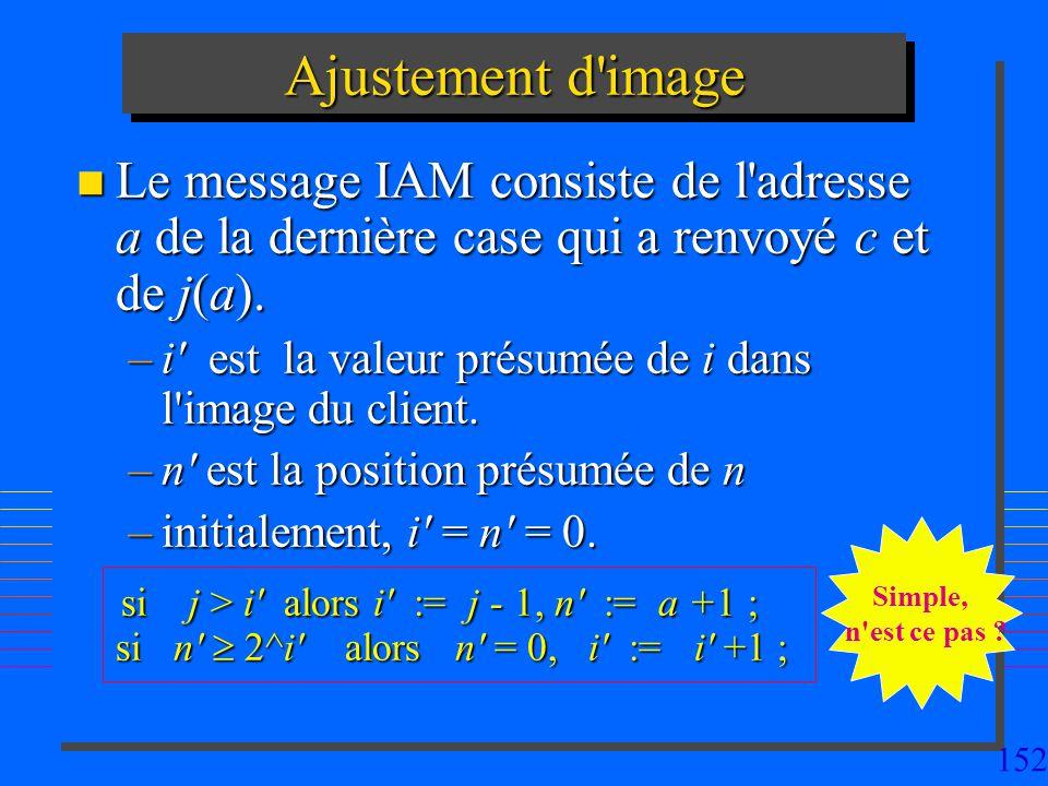 Ajustement d image Le message IAM consiste de l adresse a de la dernière case qui a renvoyé c et de j(a).