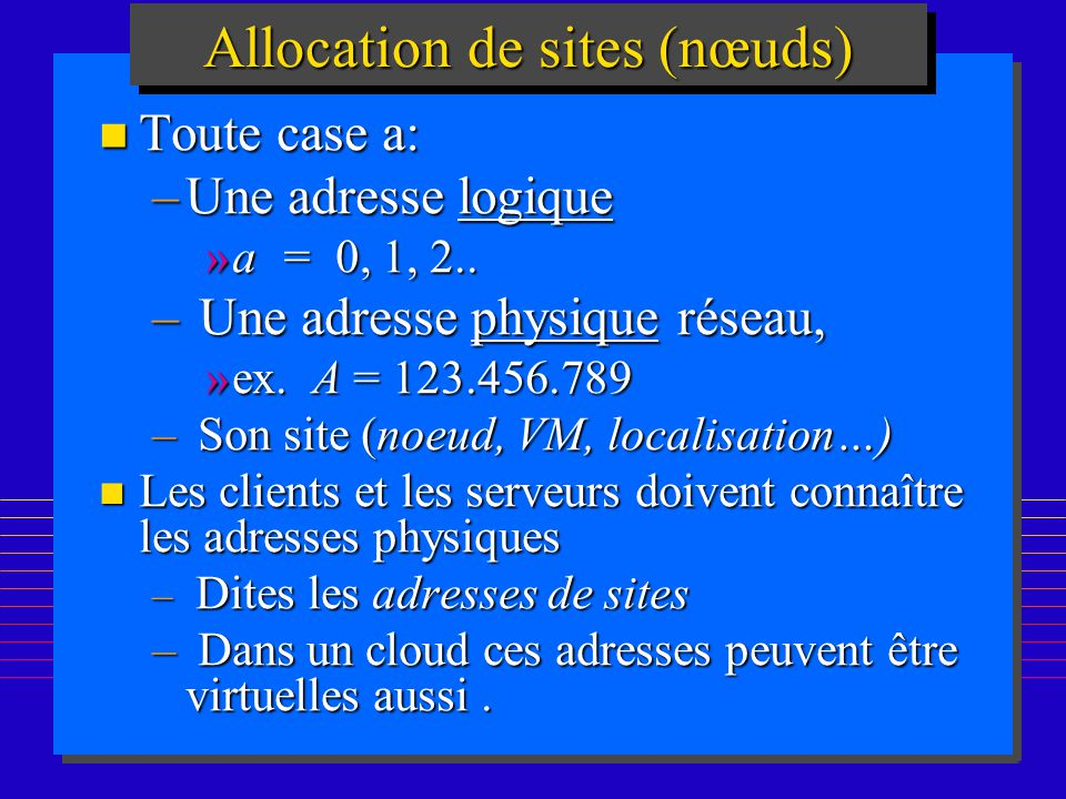 Allocation de sites (nœuds)