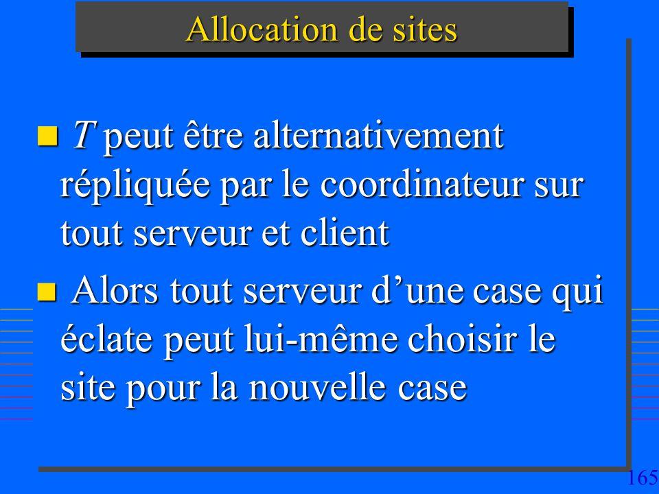 Allocation de sites T peut être alternativement répliquée par le coordinateur sur tout serveur et client.