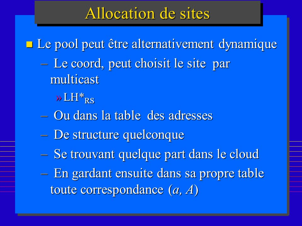 Allocation de sites Le pool peut être alternativement dynamique