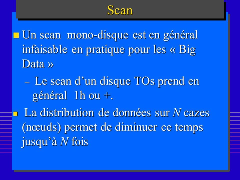 Scan Un scan mono-disque est en général infaisable en pratique pour les « Big Data » Le scan d'un disque TOs prend en général 1h ou +.