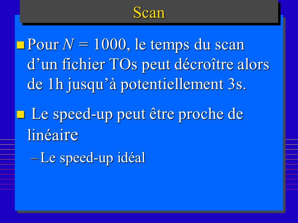Le speed-up peut être proche de linéaire