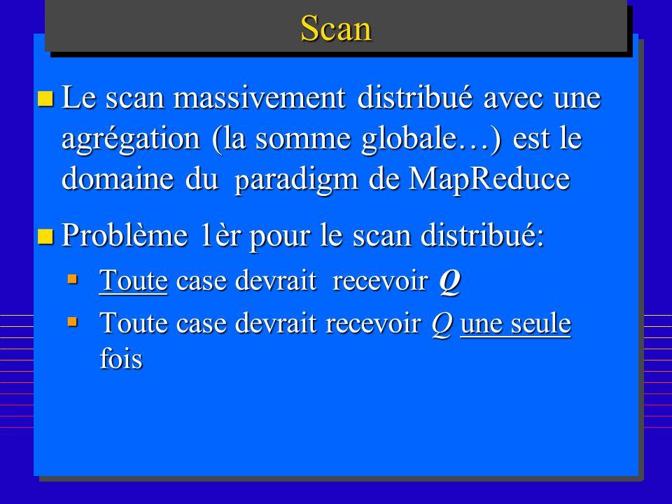 Scan Le scan massivement distribué avec une agrégation (la somme globale…) est le domaine du paradigm de MapReduce.