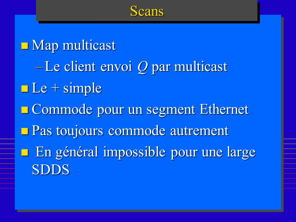 Scans Map multicast. Le client envoi Q par multicast. Le + simple. Commode pour un segment Ethernet.