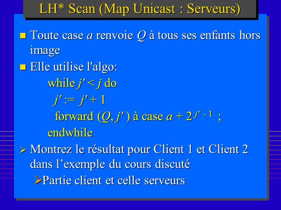 LH* Scan (Map Unicast : Serveurs)