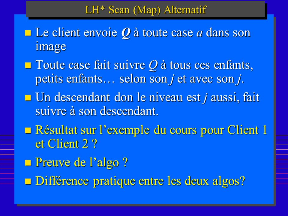LH* Scan (Map) Alternatif
