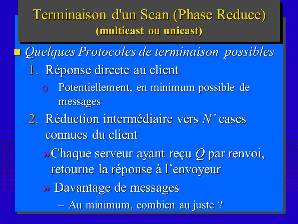 Terminaison d un Scan (Phase Reduce) (multicast ou unicast)
