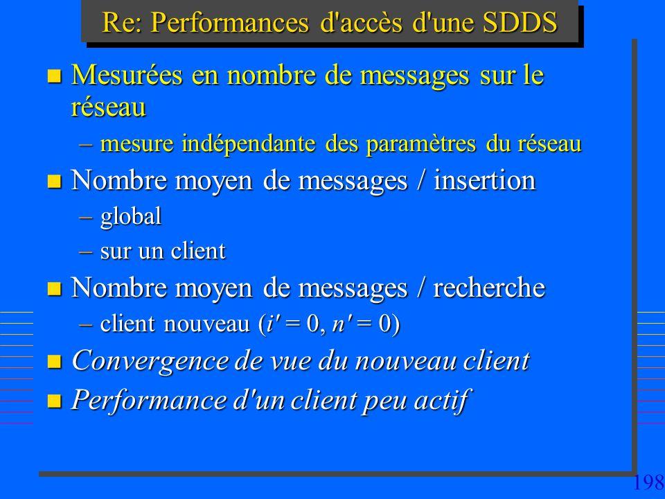 Re: Performances d accès d une SDDS