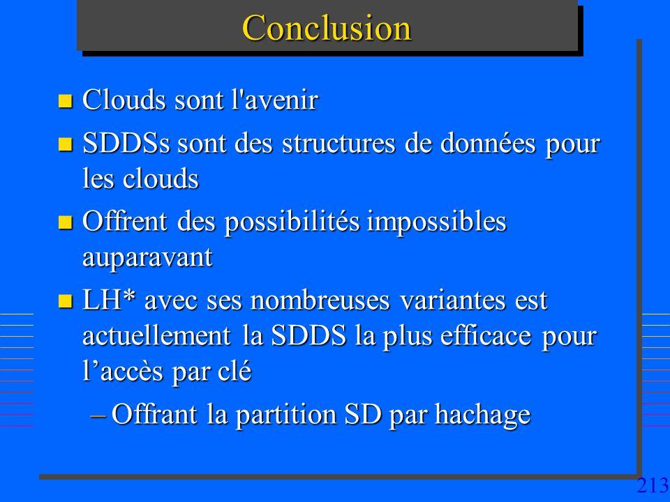Conclusion Clouds sont l avenir