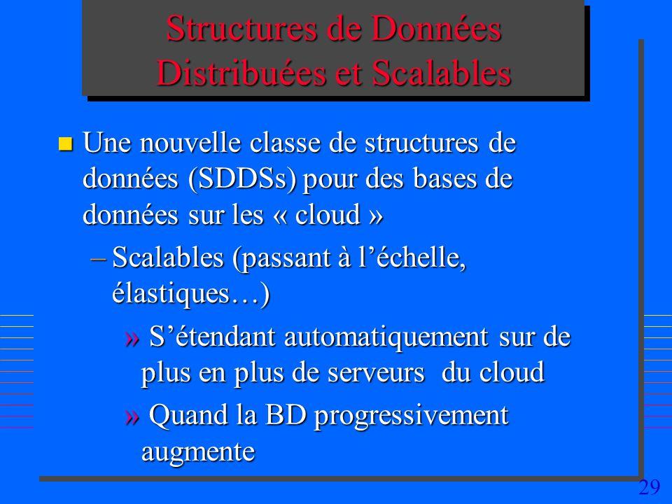 Structures de Données Distribuées et Scalables