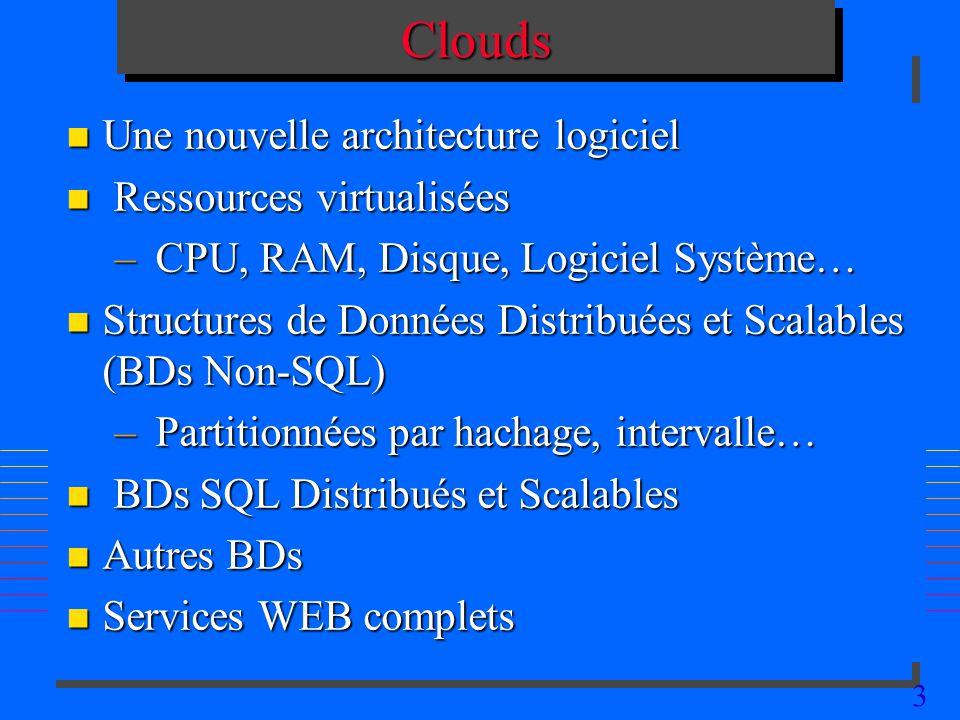 Clouds Une nouvelle architecture logiciel Ressources virtualisées