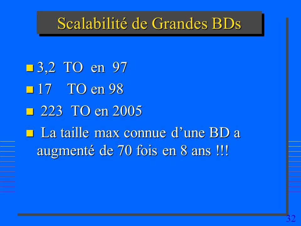 Scalabilité de Grandes BDs