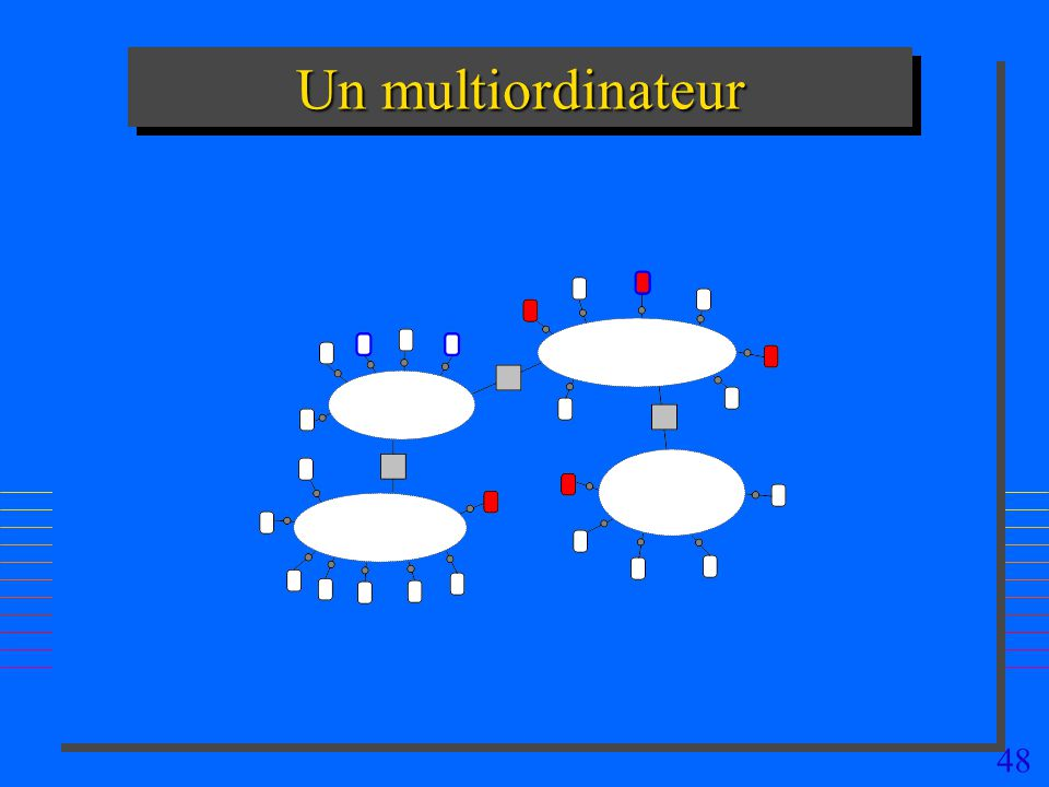 Un multiordinateur