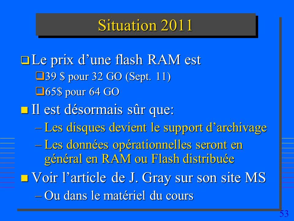 Situation 2011 Le prix d'une flash RAM est Il est désormais sûr que: