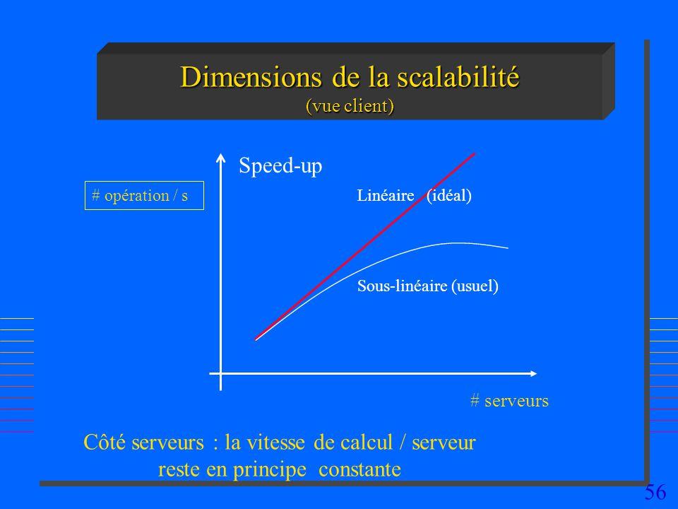 Dimensions de la scalabilité (vue client)