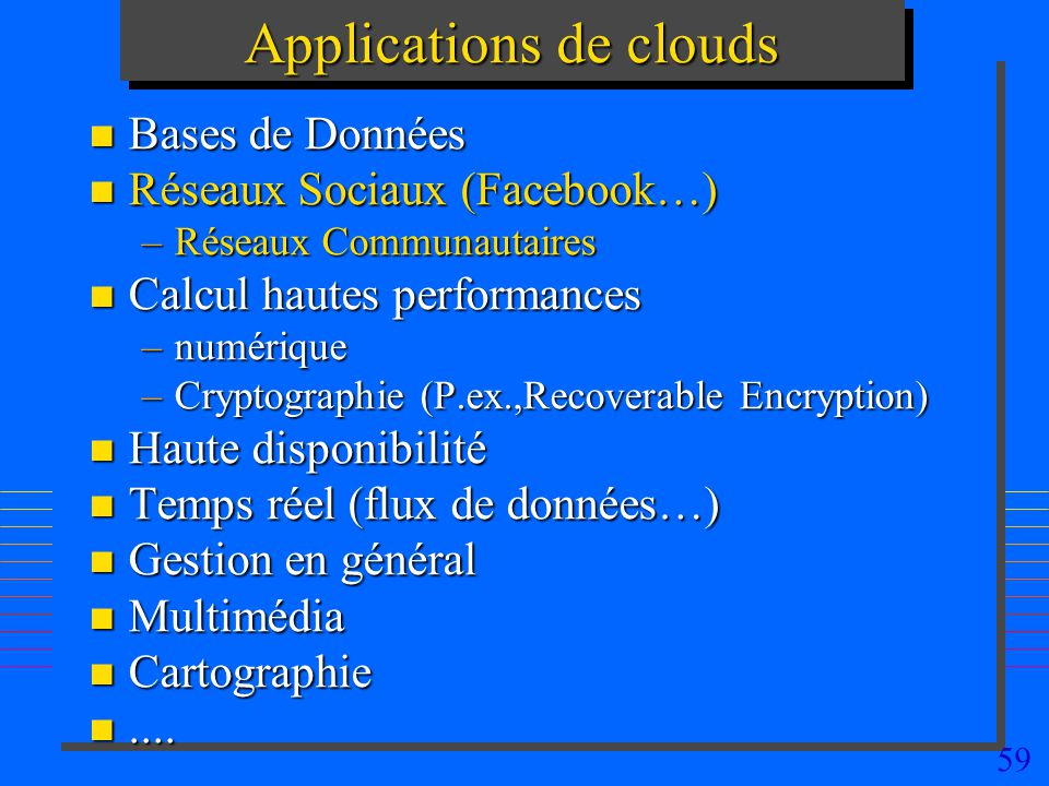 Applications de clouds