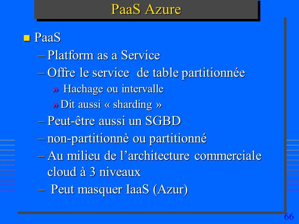 PaaS Azure PaaS Platform as a Service