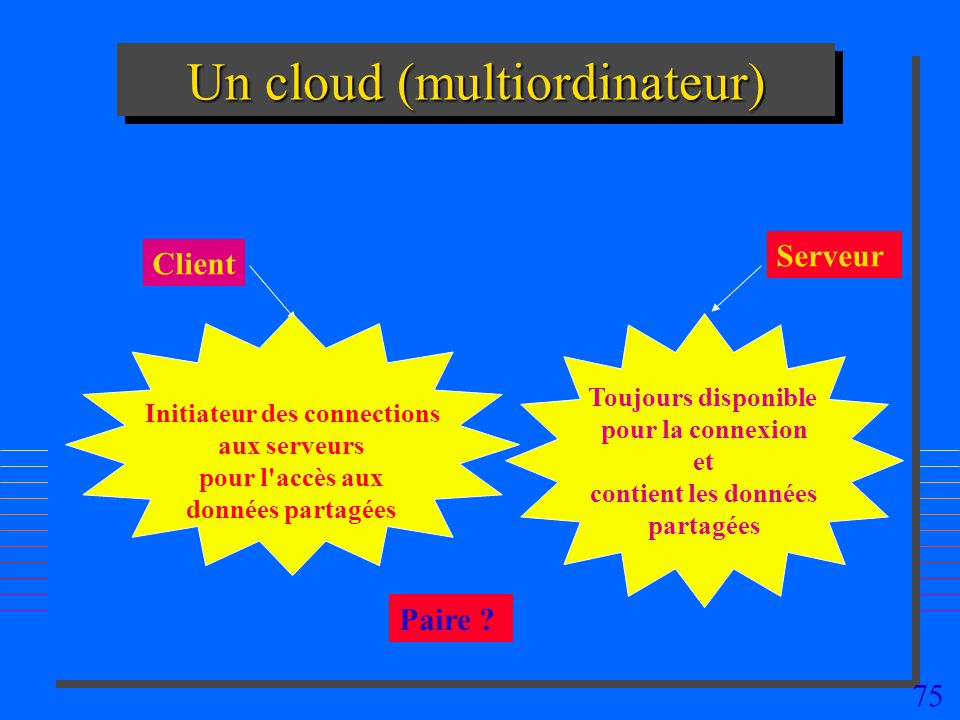 Un cloud (multiordinateur)