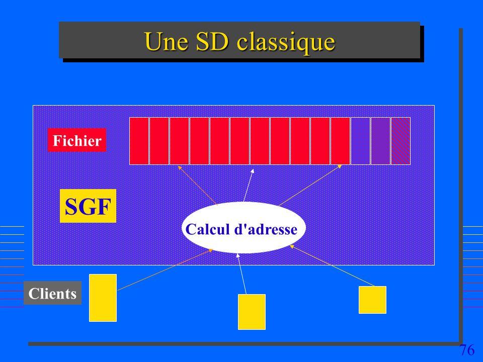 Une SD classique Fichier SGF Calcul d adresse Clients
