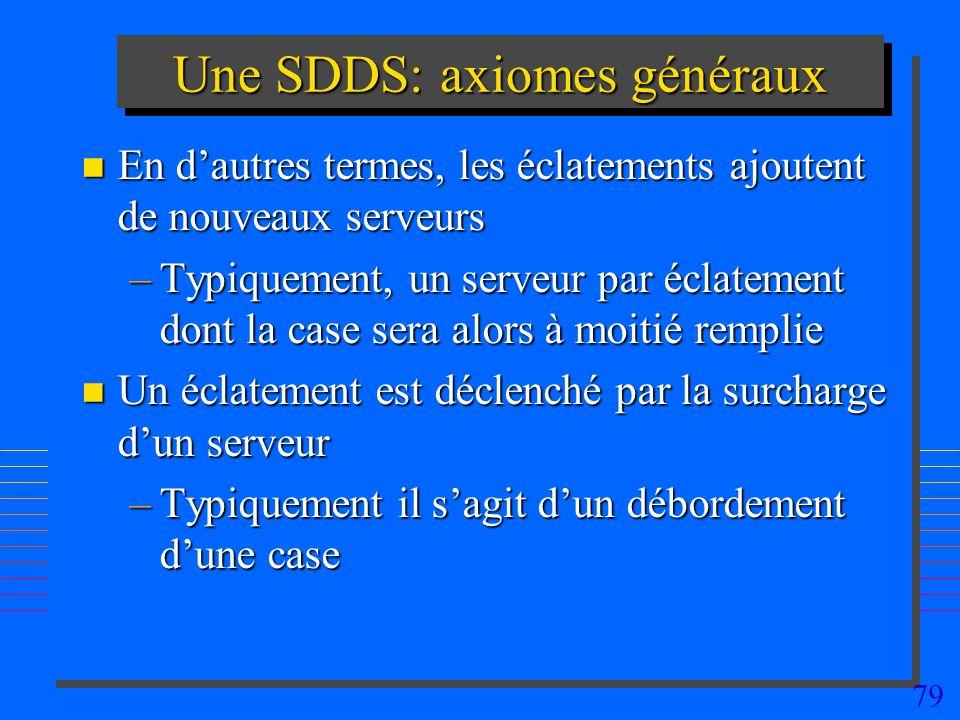 Une SDDS: axiomes généraux