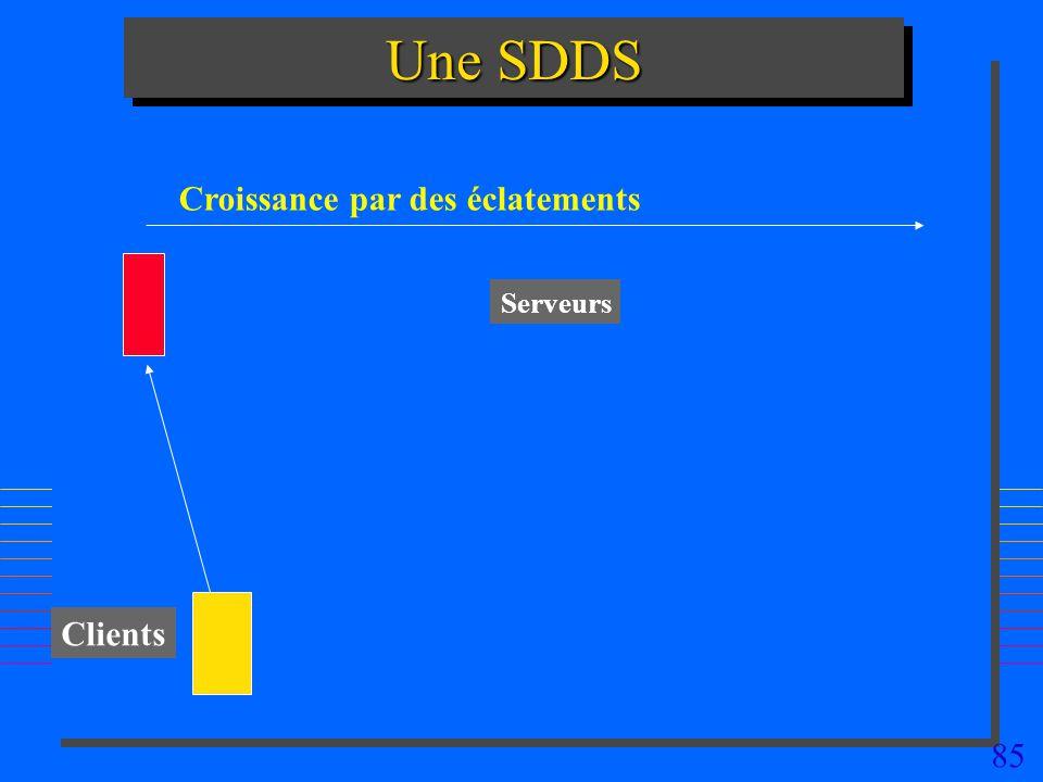 Une SDDS Croissance par des éclatements Serveurs Clients