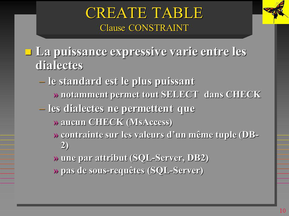 CREATE TABLE Clause CONSTRAINT