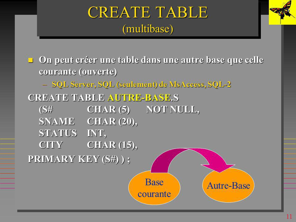 CREATE TABLE (multibase)