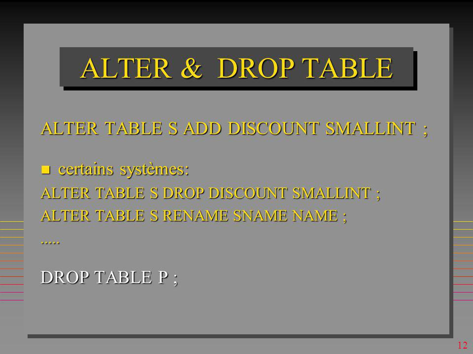 ALTER & DROP TABLE ALTER TABLE S ADD DISCOUNT SMALLINT ;