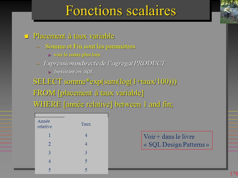 Fonctions scalaires Placement à taux variable