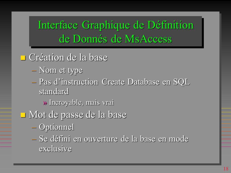 Interface Graphique de Définition de Donnés de MsAccess
