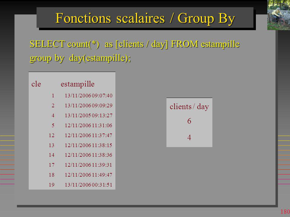 Fonctions scalaires / Group By