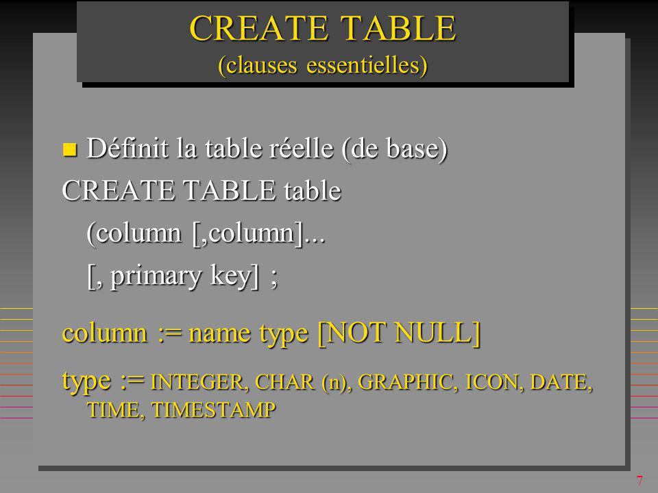 CREATE TABLE (clauses essentielles)