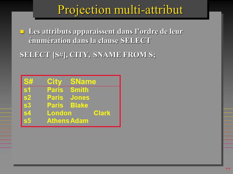 Projection multi-attribut