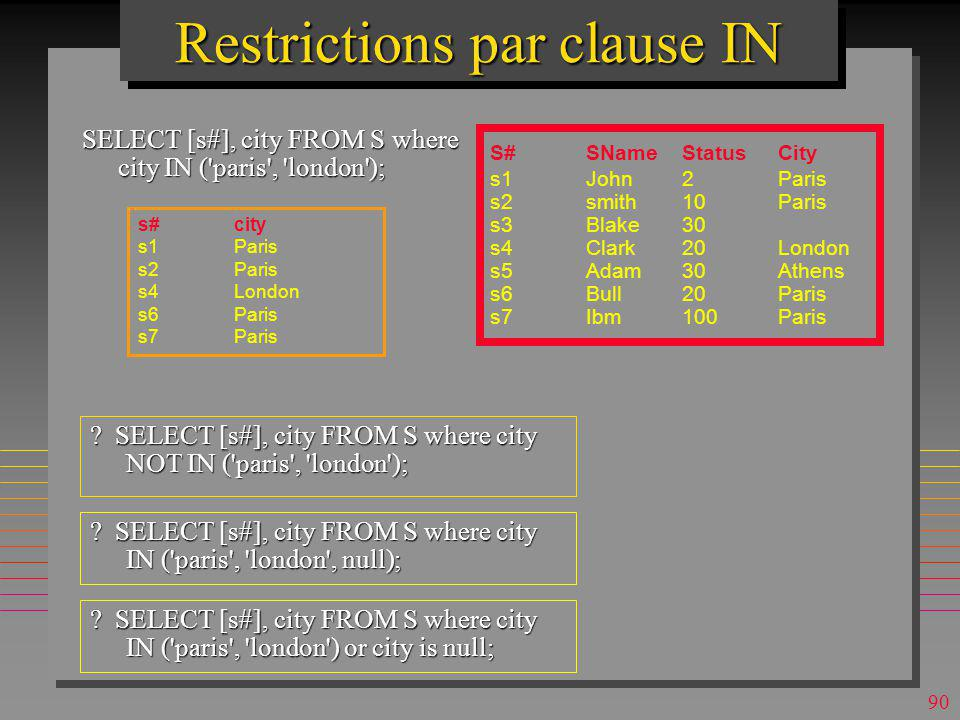 Restrictions par clause IN