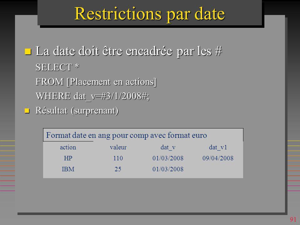 Restrictions par date La date doit être encadrée par les # SELECT *
