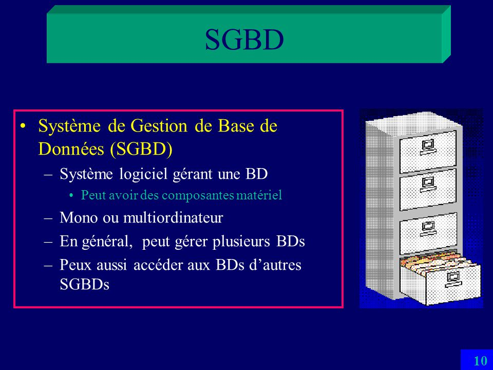 SGBD Système de Gestion de Base de Données (SGBD)