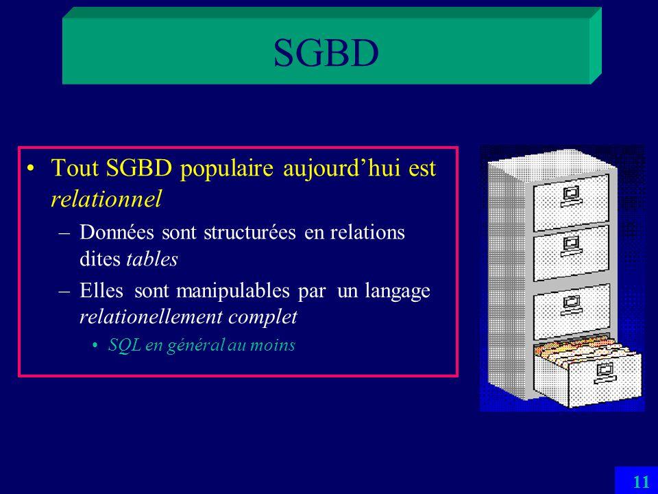 SGBD Tout SGBD populaire aujourd'hui est relationnel