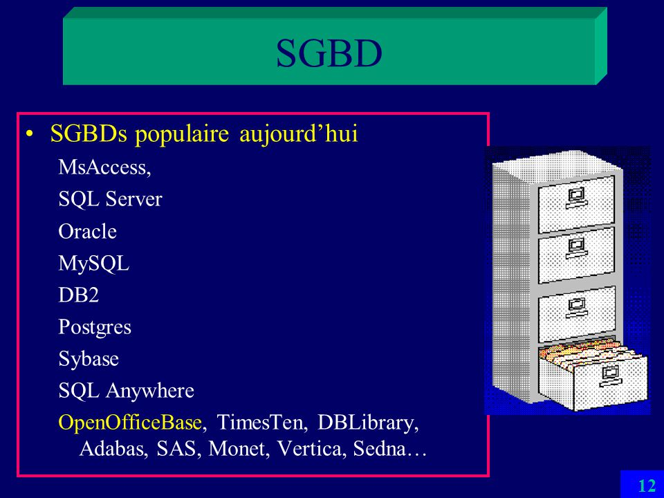 SGBD SGBDs populaire aujourd'hui MsAccess, SQL Server Oracle MySQL DB2
