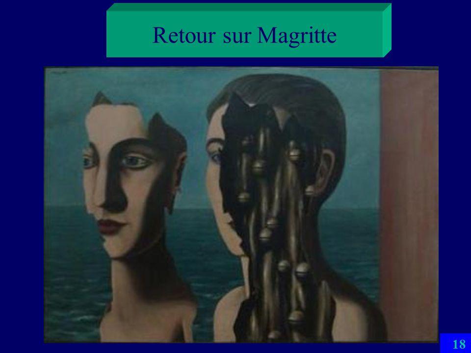 Retour sur Magritte