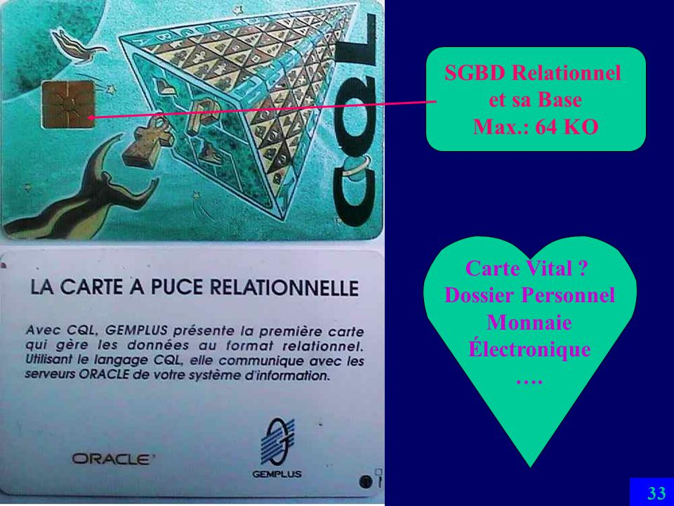 SGBD Relationnel et sa Base Max.: 64 KO Carte Vital Dossier Personnel Monnaie Électronique ….