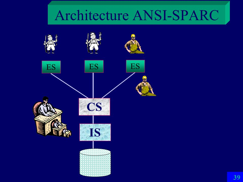 Architecture ANSI-SPARC