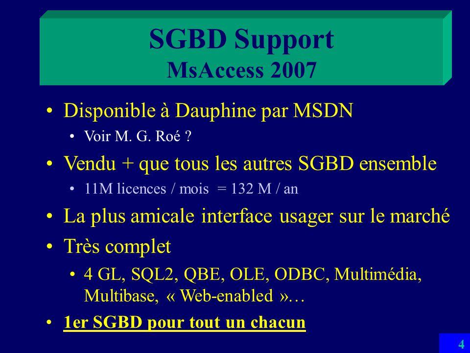 SGBD Support MsAccess 2007 Disponible à Dauphine par MSDN