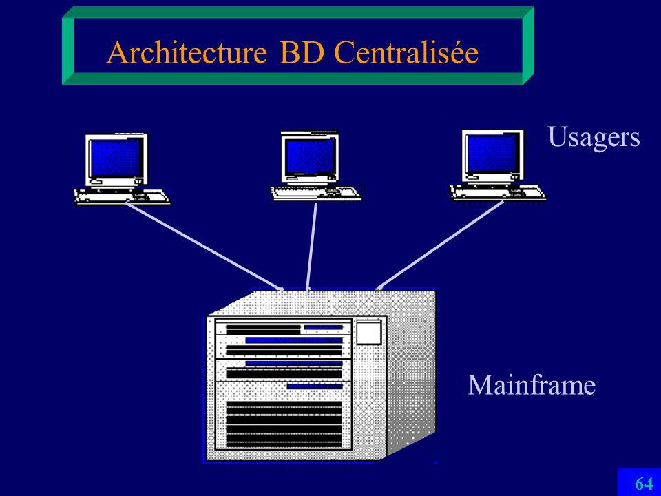 Architecture BD Centralisée