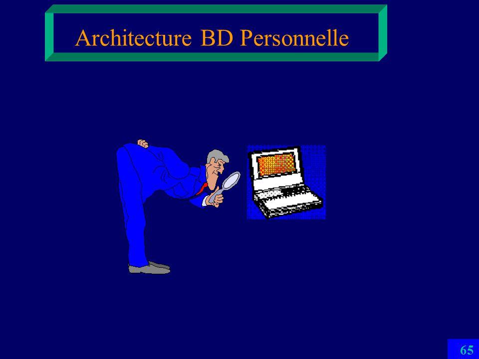 Architecture BD Personnelle