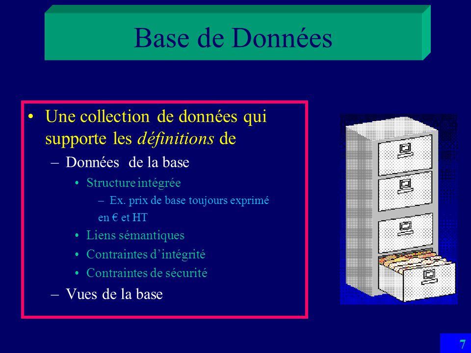 Base de Données Une collection de données qui supporte les définitions de. Données de la base. Structure intégrée.