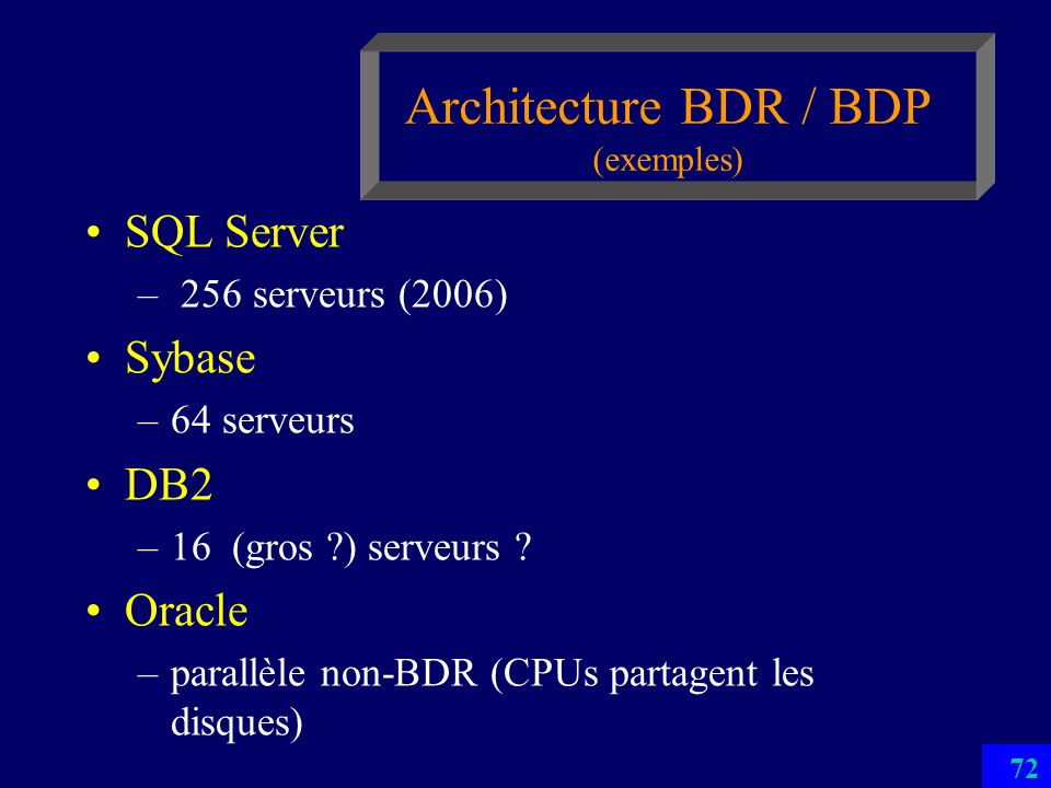 Architecture BDR / BDP (exemples)