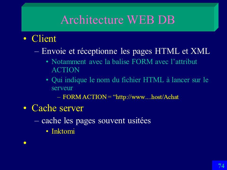 Architecture WEB DB Client Cache server