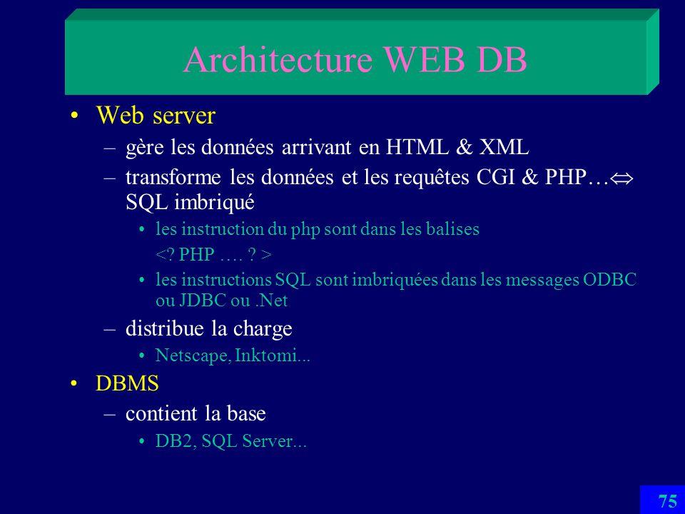 Architecture WEB DB Web server gère les données arrivant en HTML & XML