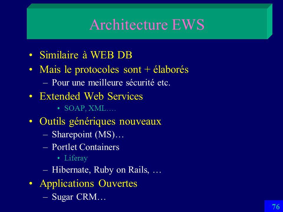 Architecture EWS Similaire à WEB DB Mais le protocoles sont + élaborés