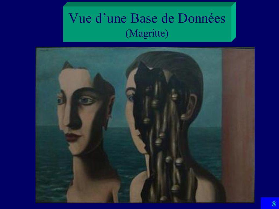 Vue d'une Base de Données (Magritte)